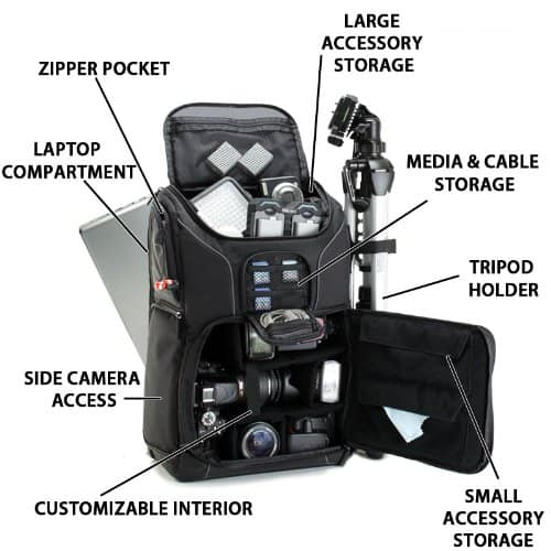 USA Gear Camera Backpack